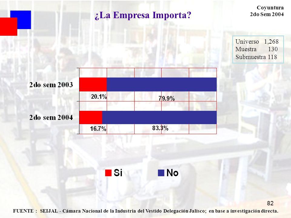 82 FUENTE : SEIJAL - Cámara Nacional de la Industria del Vestido Delegación Jalisco; en base a investigación directa. Coyuntura 2do Sem 2004 Universo