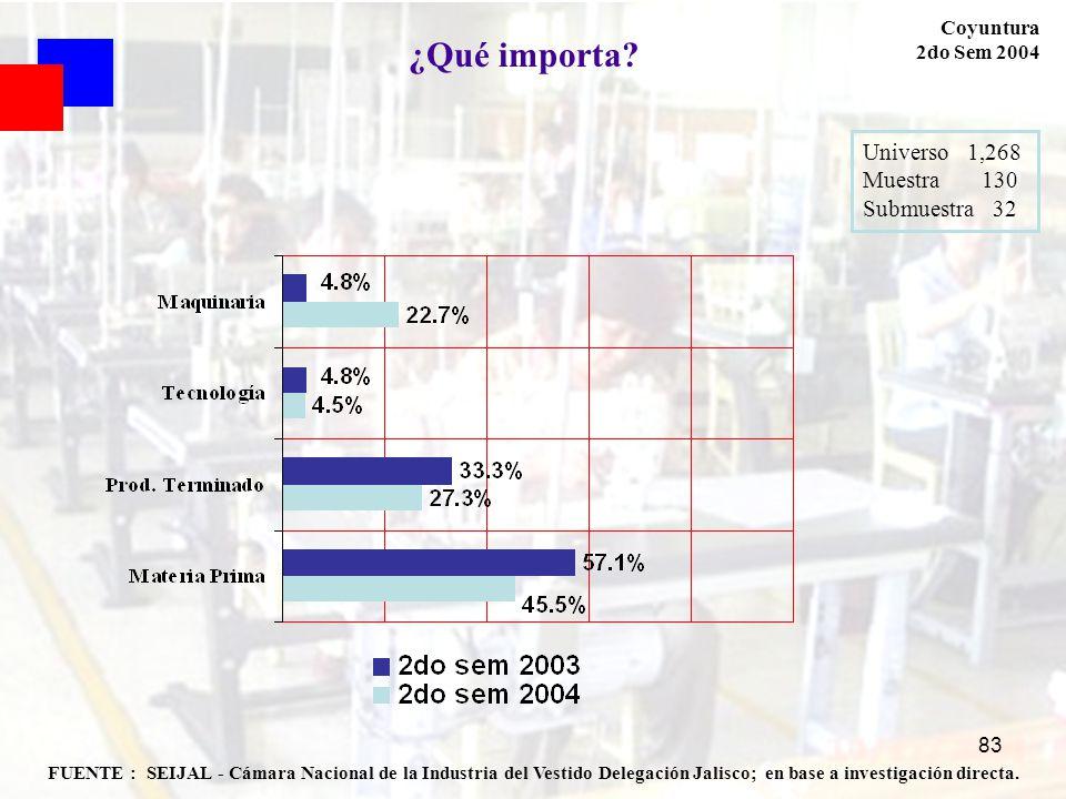 83 FUENTE : SEIJAL - Cámara Nacional de la Industria del Vestido Delegación Jalisco; en base a investigación directa. Coyuntura 2do Sem 2004 Universo