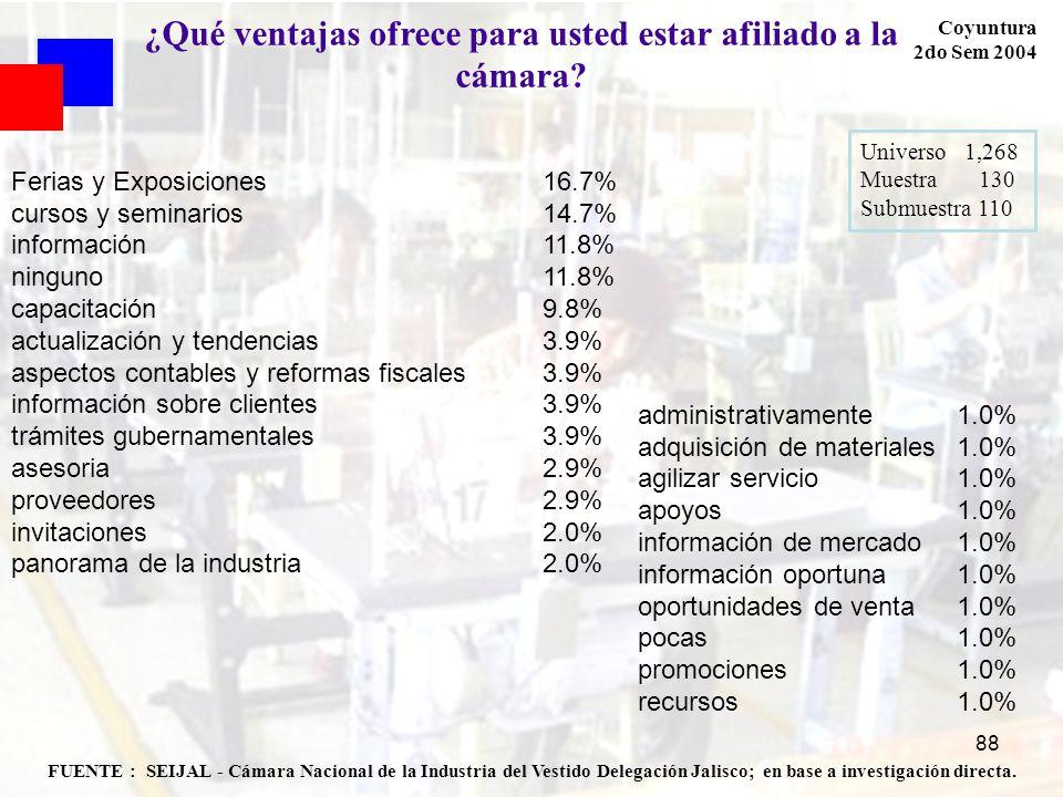 88 FUENTE : SEIJAL - Cámara Nacional de la Industria del Vestido Delegación Jalisco; en base a investigación directa. Coyuntura 2do Sem 2004 Universo