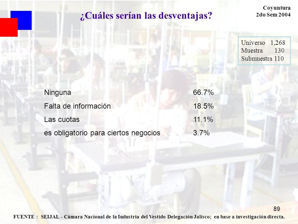 89 FUENTE : SEIJAL - Cámara Nacional de la Industria del Vestido Delegación Jalisco; en base a investigación directa. Coyuntura 2do Sem 2004 Universo
