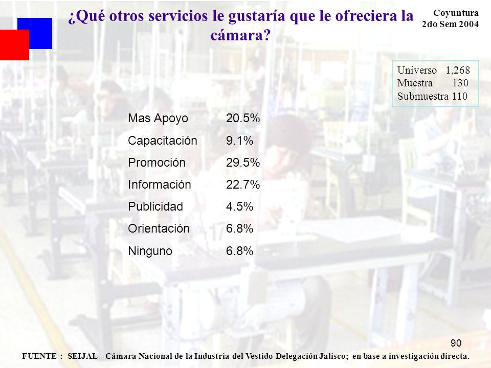 90 FUENTE : SEIJAL - Cámara Nacional de la Industria del Vestido Delegación Jalisco; en base a investigación directa. Coyuntura 2do Sem 2004 Universo