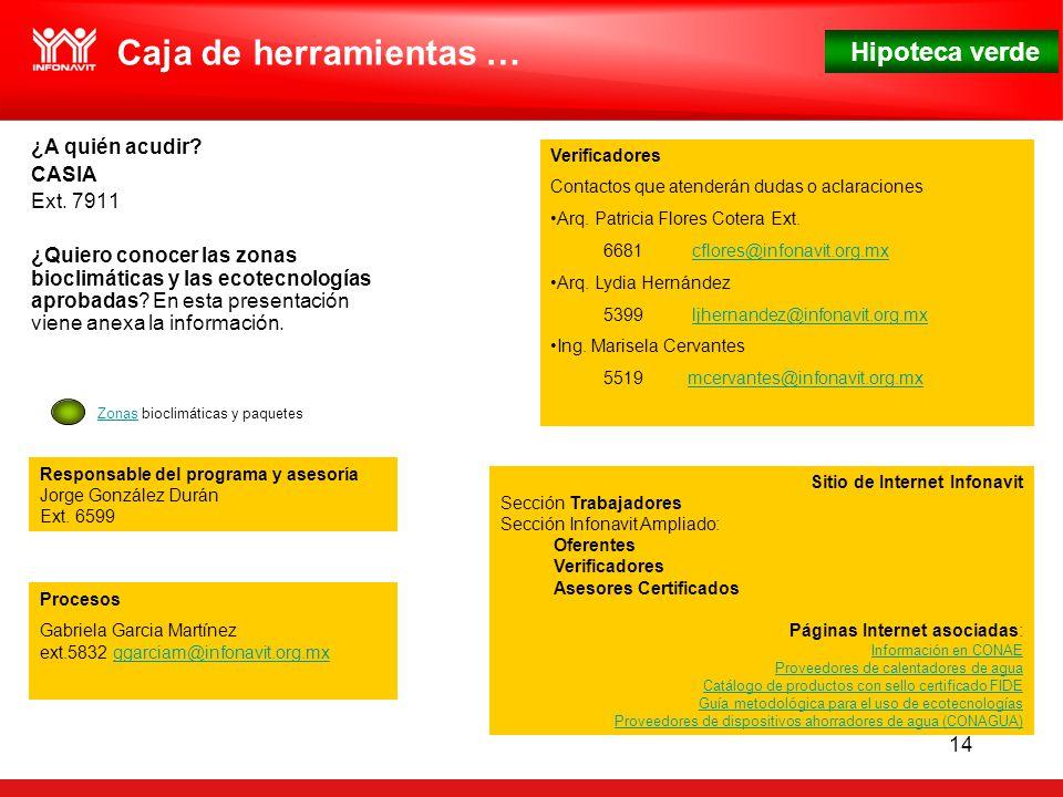 Hipoteca verde 14 ¿A quién acudir. CASIA Ext.
