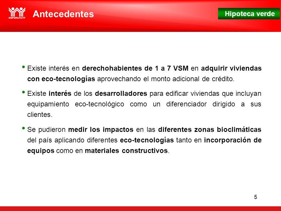 Hipoteca verde 46 Anexo (paquetes y zonas bioclimáticas)