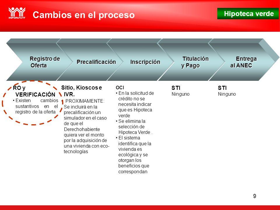 Hipoteca verde 50 Anexo (paquetes y zonas bioclimáticas)