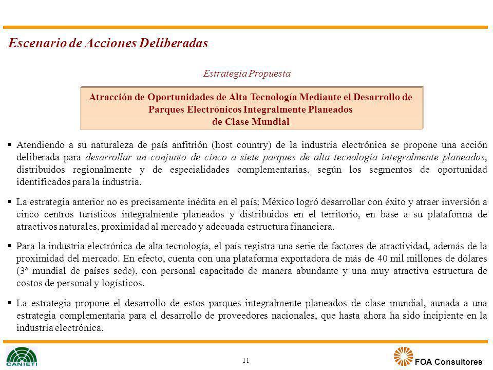 FOA Consultores Escenario de Acciones Deliberadas Estrategia Propuesta Atracción de Oportunidades de Alta Tecnología Mediante el Desarrollo de Parques