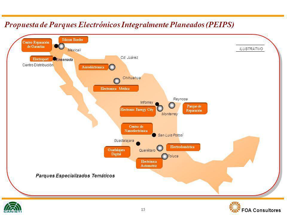 FOA Consultores Propuesta de Parques Electrónicos Integralmente Planeados (PEIPS) Silicon Border Electroport Electronic Energy City Monterrey San Luis