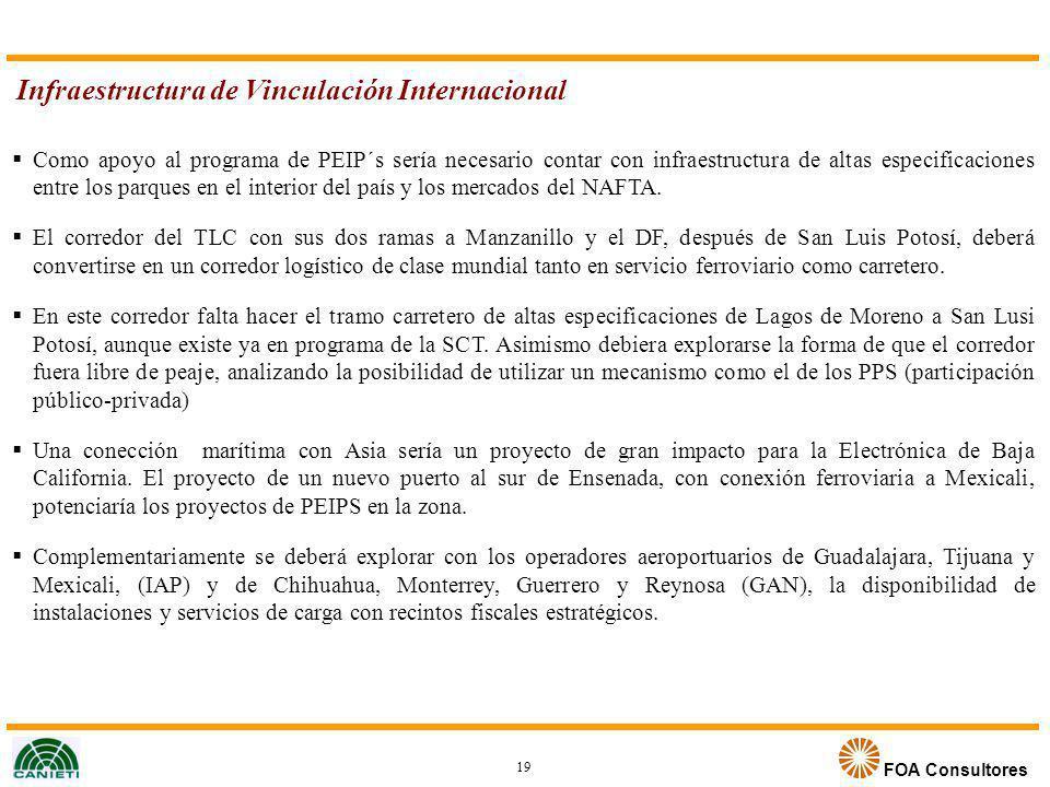 FOA Consultores Infraestructura de Vinculación Internacional Como apoyo al programa de PEIP´s sería necesario contar con infraestructura de altas espe