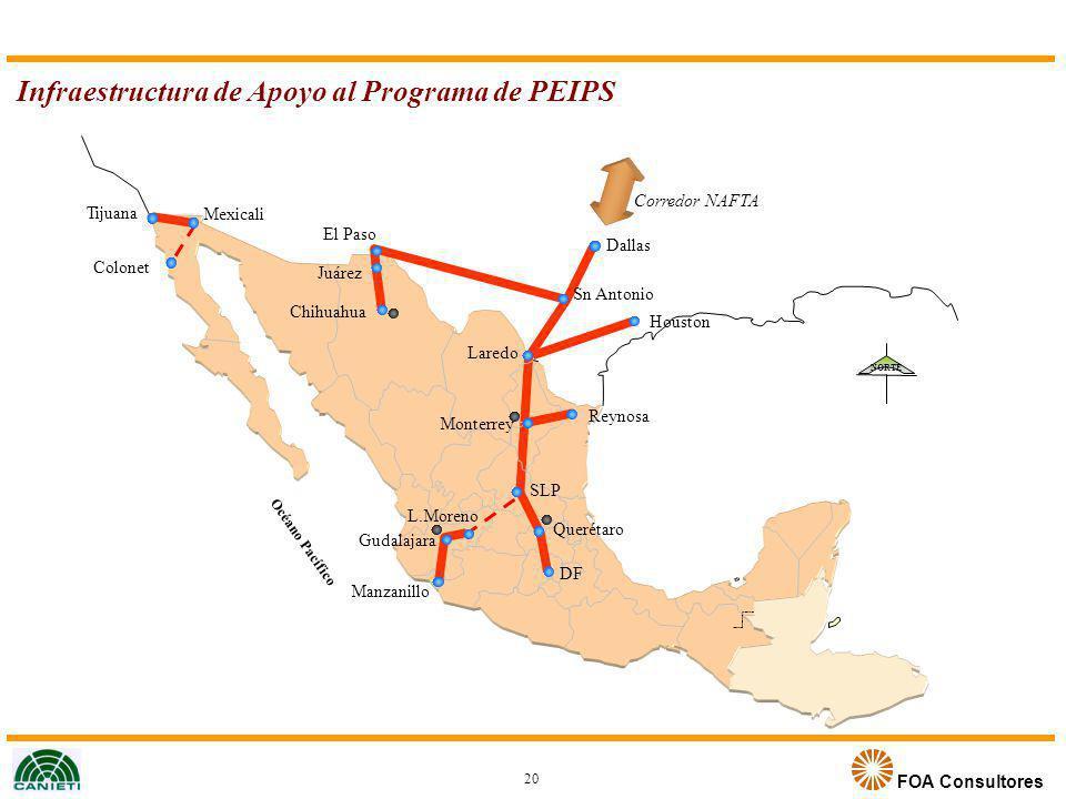 FOA Consultores Infraestructura de Apoyo al Programa de PEIPS 20 NORTE Océano Pacífico Tijuana Mexicali Colonet El Paso Juárez Chihuahua Dallas Sn Ant