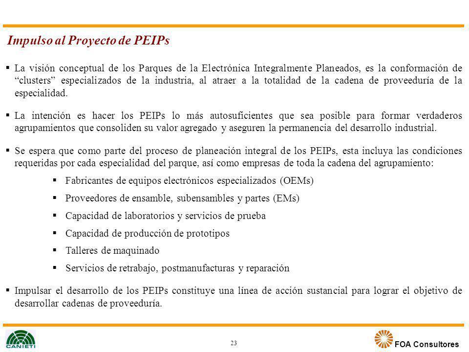 FOA Consultores Impulso al Proyecto de PEIPs La visión conceptual de los Parques de la Electrónica Integralmente Planeados, es la conformación de clus