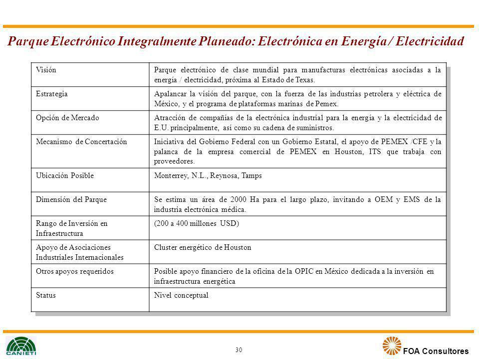 FOA Consultores Parque Electrónico Integralmente Planeado: Electrónica en Energía / Electricidad VisiónParque electrónico de clase mundial para manufa