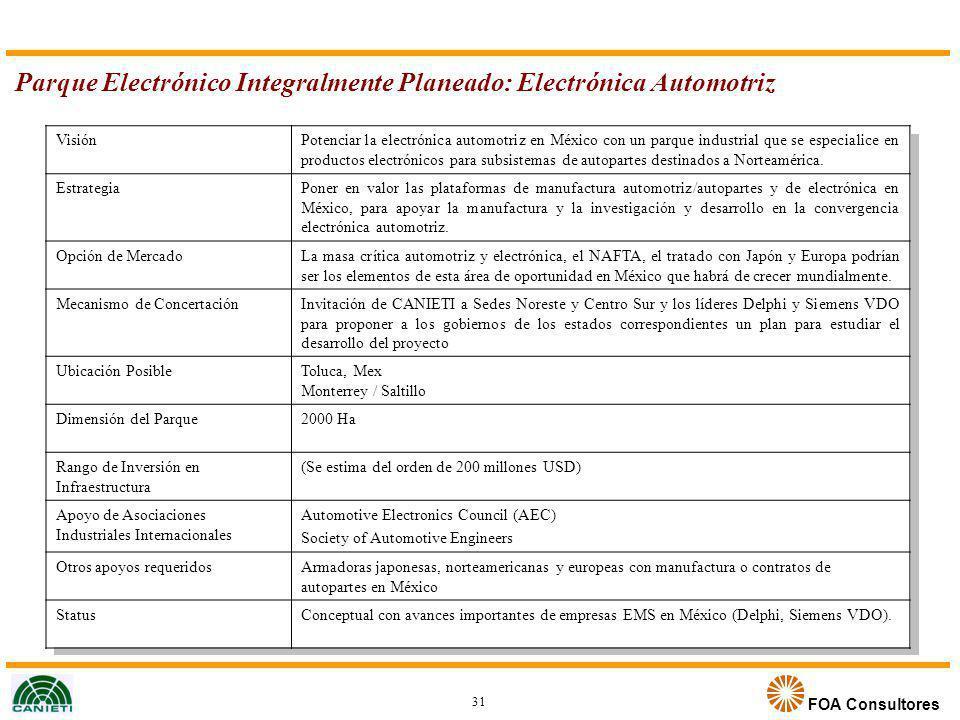 FOA Consultores Parque Electrónico Integralmente Planeado: Electrónica Automotriz VisiónPotenciar la electrónica automotriz en México con un parque in