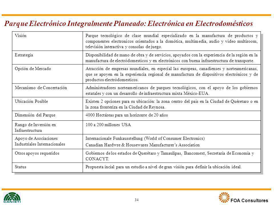 FOA Consultores Parque Electrónico Integralmente Planeado: Electrónica en Electrodomésticos VisiónParque tecnológico de clase mundial especializado en