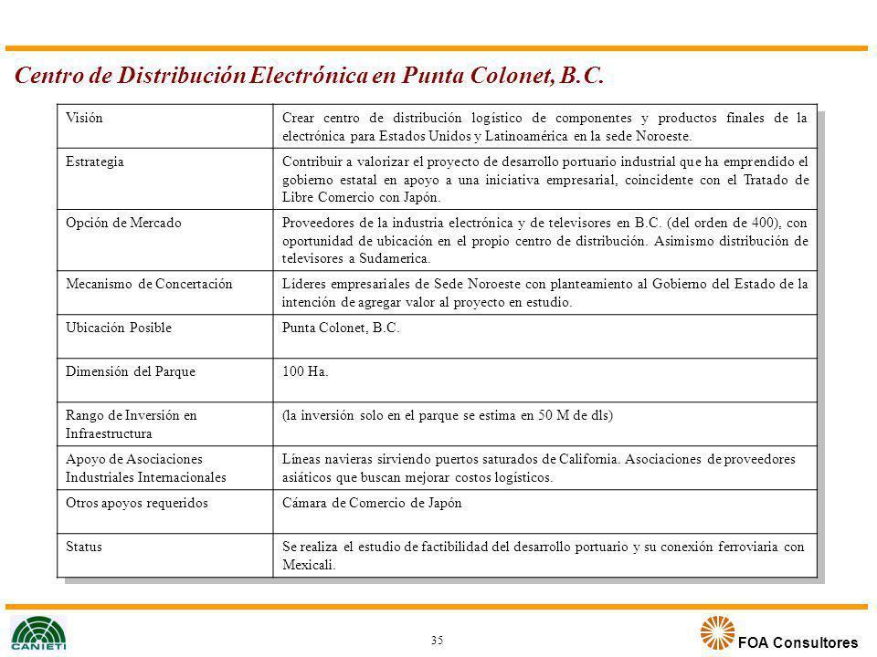 FOA Consultores Centro de Distribución Electrónica en Punta Colonet, B.C. VisiónCrear centro de distribución logístico de componentes y productos fina