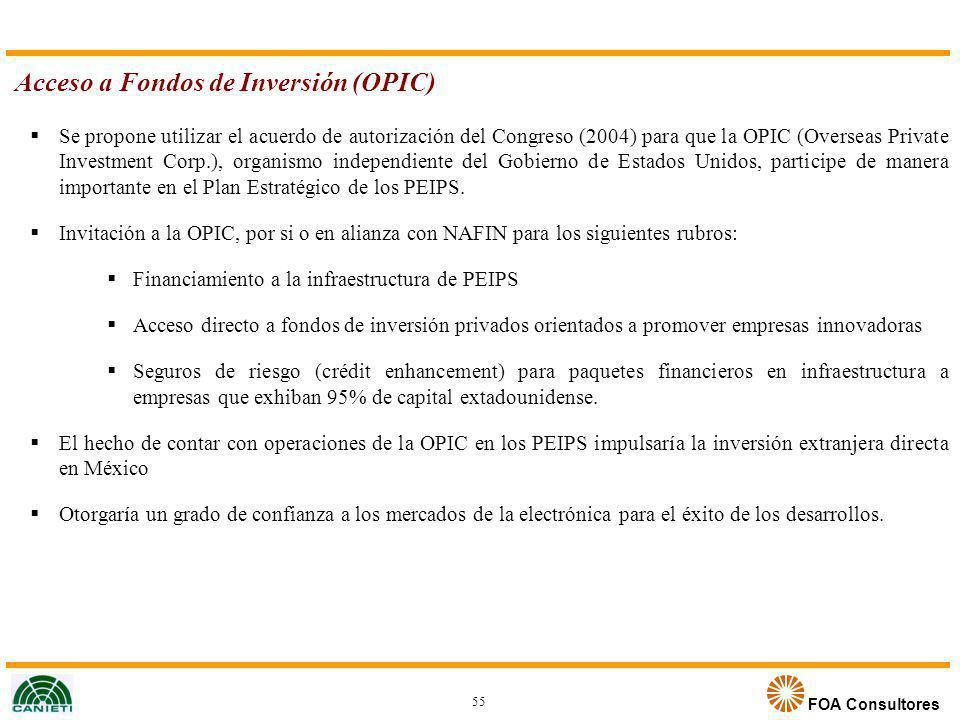 FOA Consultores Acceso a Fondos de Inversión (OPIC) Se propone utilizar el acuerdo de autorización del Congreso (2004) para que la OPIC (Overseas Priv