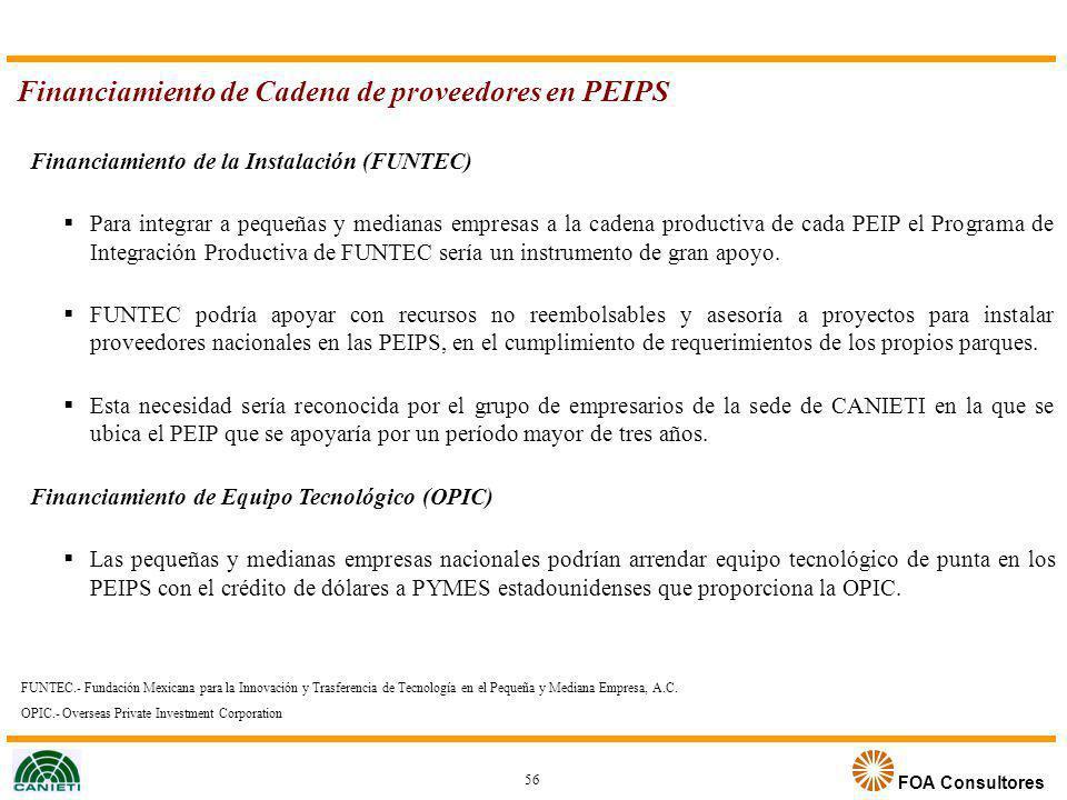FOA Consultores Financiamiento de Cadena de proveedores en PEIPS Financiamiento de la Instalación (FUNTEC) Para integrar a pequeñas y medianas empresa