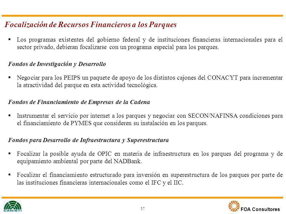 FOA Consultores Focalización de Recursos Financieros a los Parques Los programas existentes del gobierno federal y de instituciones financieras intern
