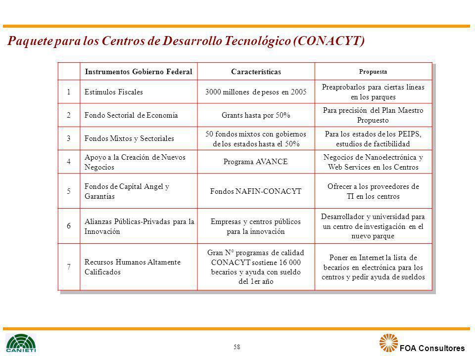 FOA Consultores Paquete para los Centros de Desarrollo Tecnológico (CONACYT) 58 Instrumentos Gobierno FederalCaracterísticas Propuesta 1Estímulos Fisc