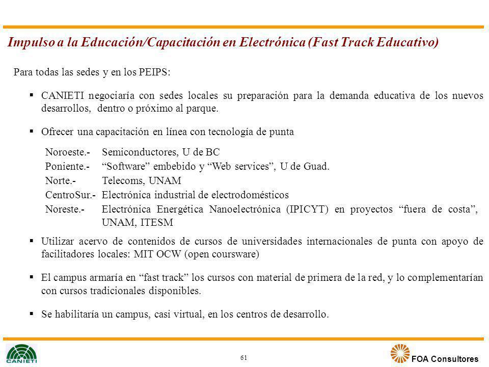 FOA Consultores Impulso a la Educación/Capacitación en Electrónica (Fast Track Educativo) Para todas las sedes y en los PEIPS: CANIETI negociaría con