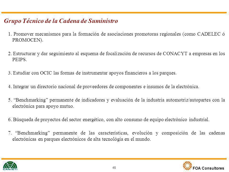 FOA Consultores Grupo Técnico de la Cadena de Suministro 1. Promover mecanismos para la formación de asociaciones promotoras regionales (como CADELEC