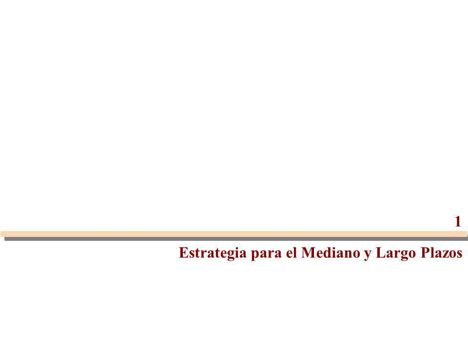 Estrategia para el Mediano y Largo Plazos 1