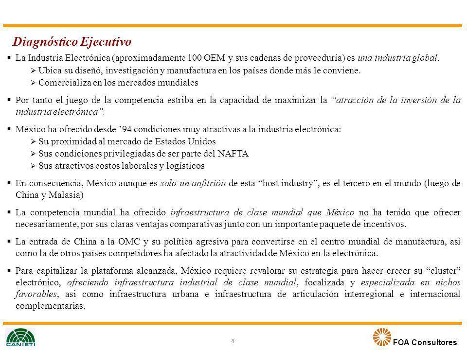 FOA Consultores Diagnóstico de la Industria Electrónica 5 México: solo un anfitrión de esta host industry.
