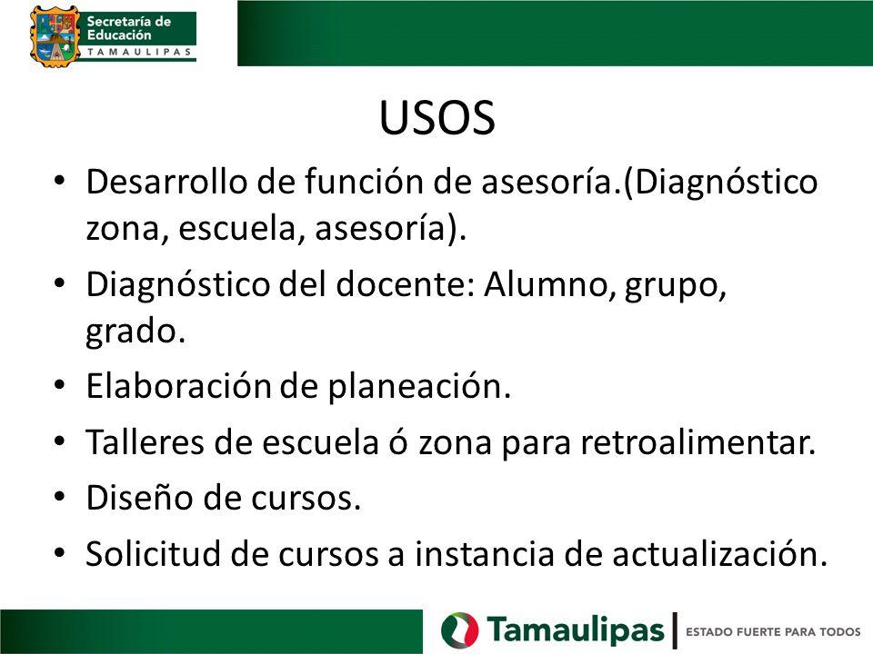 USOS Desarrollo de función de asesoría.(Diagnóstico zona, escuela, asesoría). Diagnóstico del docente: Alumno, grupo, grado. Elaboración de planeación