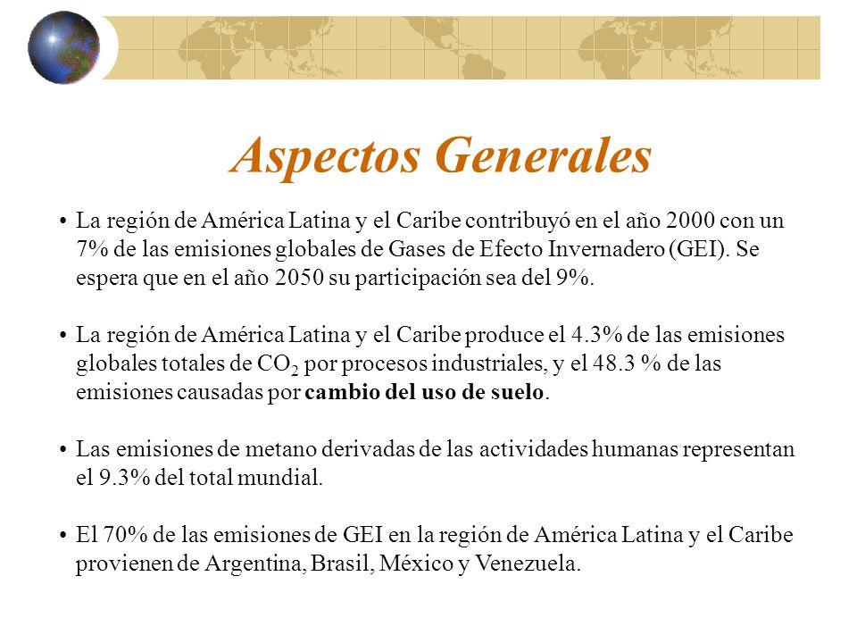 Aspectos Generales La región de América Latina y el Caribe contribuyó en el año 2000 con un 7% de las emisiones globales de Gases de Efecto Invernadero (GEI).