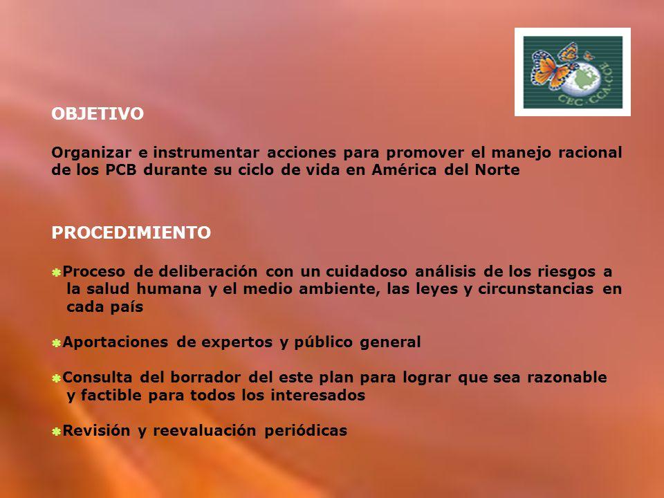 OBJETIVO Organizar e instrumentar acciones para promover el manejo racional de los PCB durante su ciclo de vida en América del Norte PROCEDIMIENTO Pro