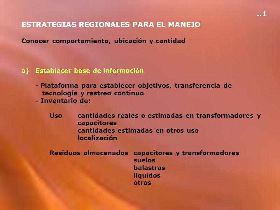 ESTRATEGIAS REGIONALES PARA EL MANEJO Conocer comportamiento, ubicación y cantidad a)Establecer base de información - Plataforma para establecer objet