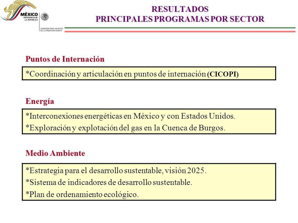 RESULTADOS PRINCIPALES PROGRAMAS POR SECTOR Puntos de Internación *Coordinación y articulación en puntos de internación (CICOPI) Energía *Interconexiones energéticas en México y con Estados Unidos.