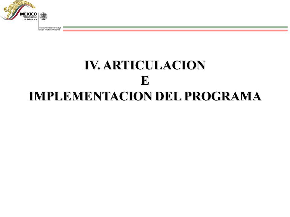 IV. ARTICULACION E IMPLEMENTACION DEL PROGRAMA IV. ARTICULACION E IMPLEMENTACION DEL PROGRAMA
