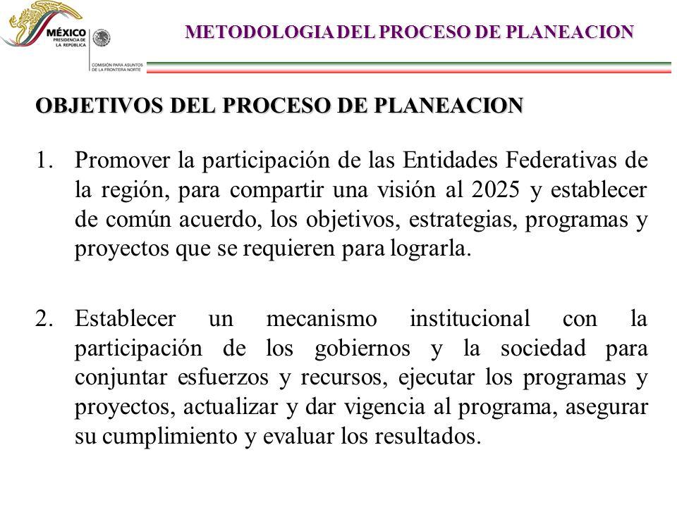 OBJETIVOS DEL PROCESO DE PLANEACION 1.Promover la participación de las Entidades Federativas de la región, para compartir una visión al 2025 y establecer de común acuerdo, los objetivos, estrategias, programas y proyectos que se requieren para lograrla.