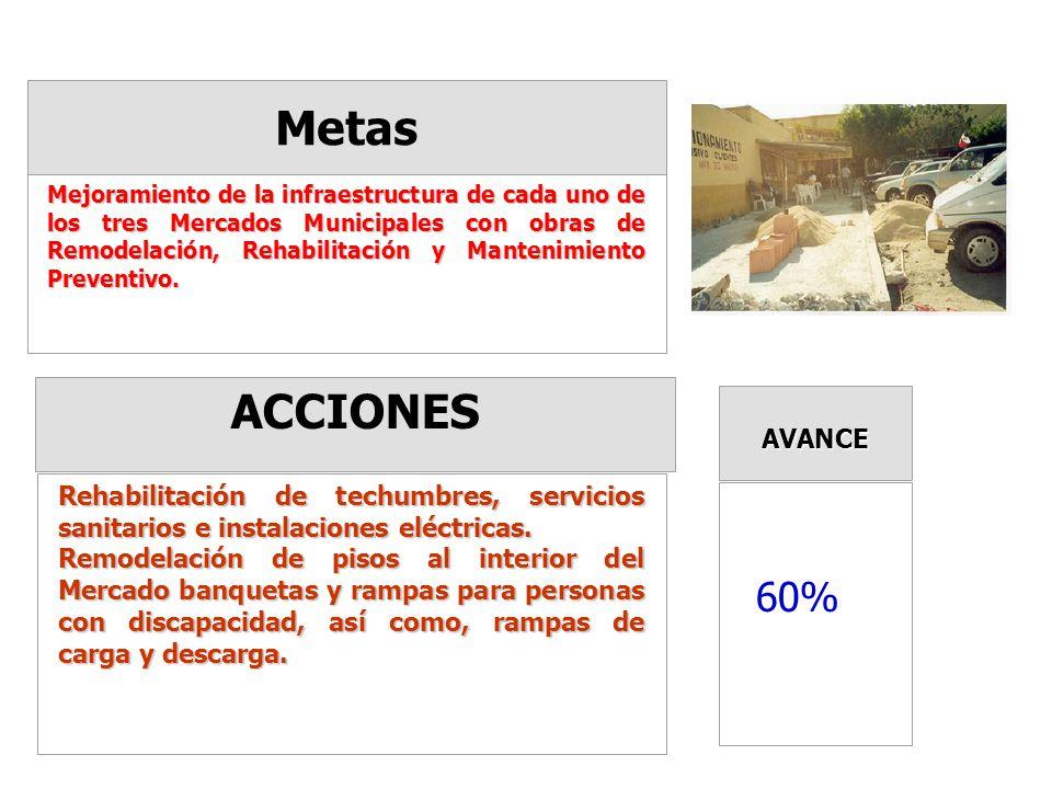 Metas ACCIONES AVANCE Mejoramiento de la infraestructura de cada uno de los tres Mercados Municipales con obras de Remodelación, Rehabilitación y Mantenimiento Preventivo.