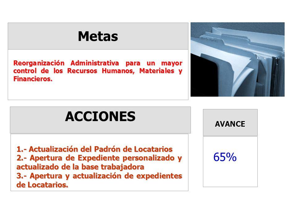 Metas ACCIONES AVANCE Reorganización Administrativa para un mayor control de los Recursos Humanos, Materiales y Financieros.