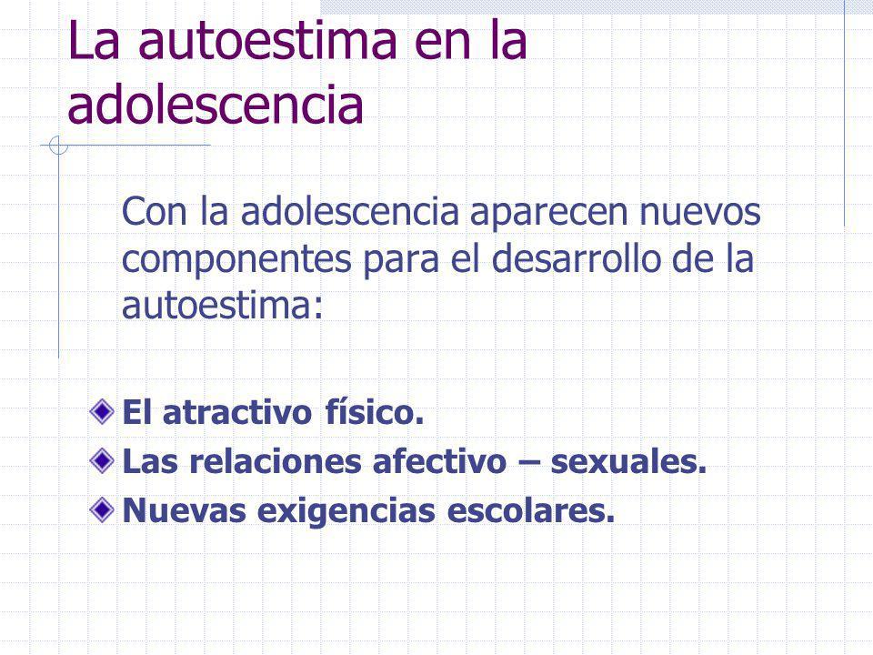 La autoestima en la adolescencia Con la adolescencia aparecen nuevos componentes para el desarrollo de la autoestima: El atractivo físico. Las relacio