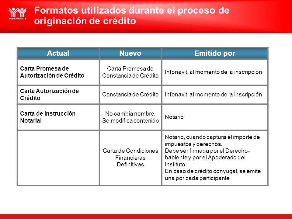 Formatos utilizados durante el proceso de originación de crédito ActualNuevoEmitido por Carta Promesa de Autorización de Crédito Carta Promesa de Cons