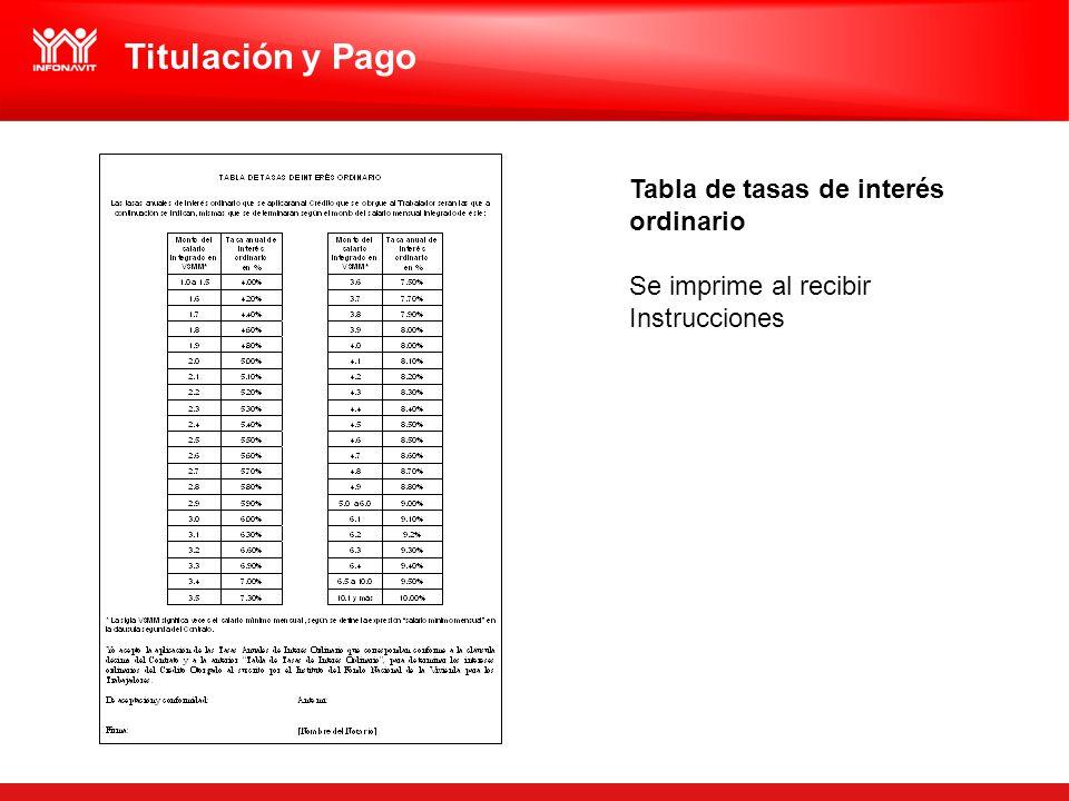 Tabla de tasas de interés ordinario Se imprime al recibir Instrucciones Titulación y Pago
