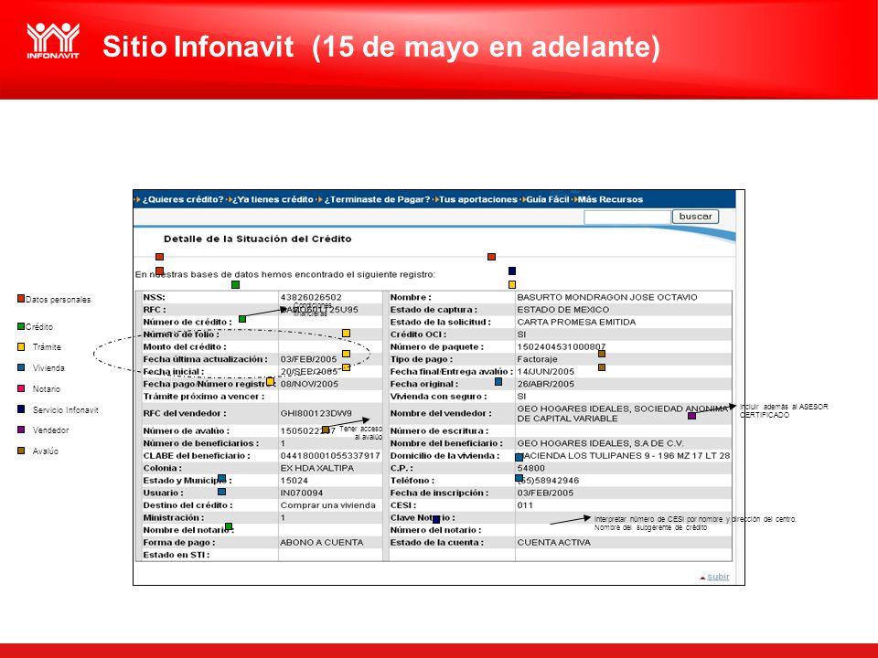Crédito Datos personales Condiciones financieras Trámite Vivienda Notario Servicio Infonavit Vendedor Incluir además al ASESOR CERTIFICADO Tener acces
