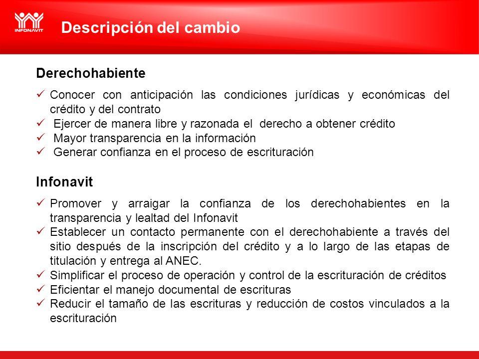 Derechohabiente Conocer con anticipación las condiciones jurídicas y económicas del crédito y del contrato Ejercer de manera libre y razonada el derec