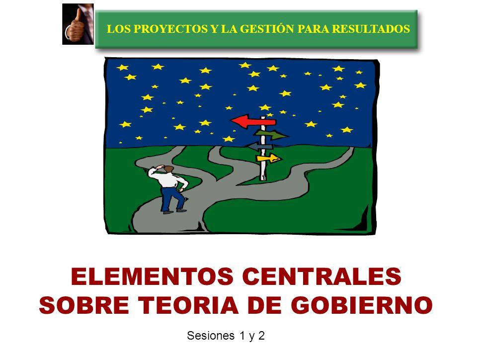 LOS PROYECTOS Y LA GESTIÓN PARA RESULTADOS PLANIFICACIÓN ESTRATÉGICA TEORÍA DE GOBIERNO MODELO ABIERTO DE GESTIÓN para RESULTADOS SISTEMAS DE M&E PRES