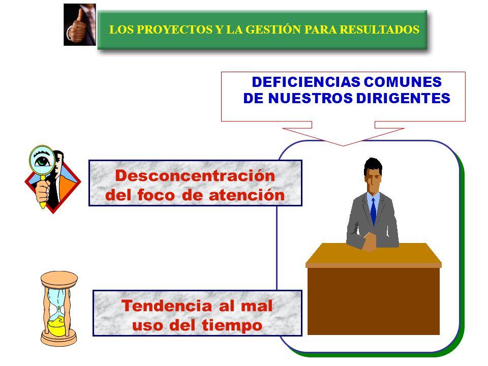 LOS PROYECTOS Y LA GESTIÓN PARA RESULTADOS EL CERCO PROTECTOR DEL DIRIGENTE Distorsiones de entrada Distorsiones de salida ¿Cuánto vale una propuesta