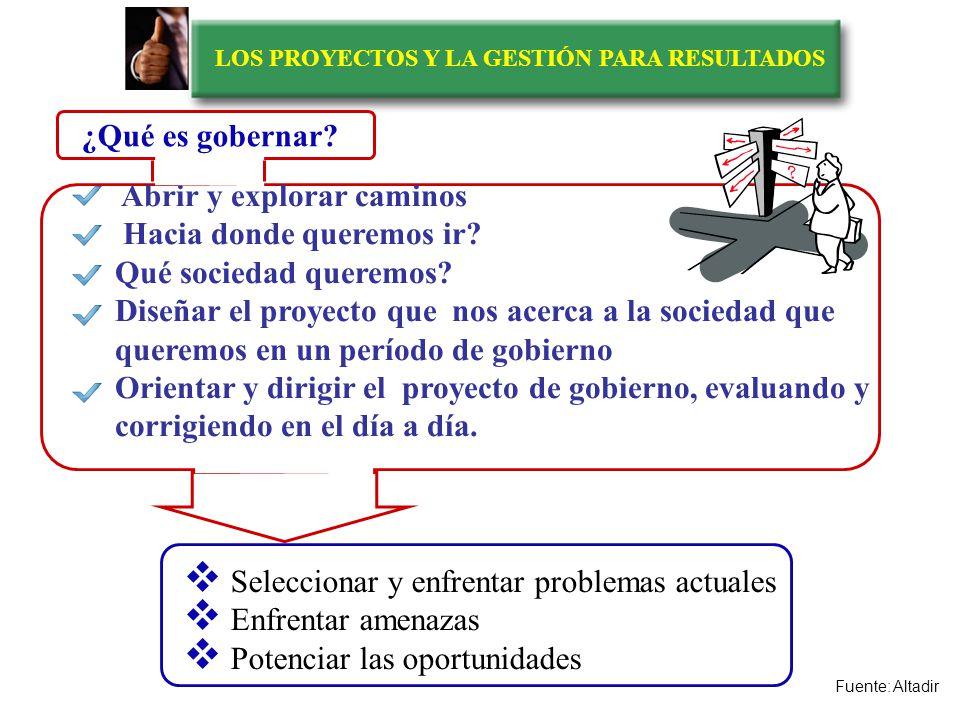 LOS PROYECTOS Y LA GESTIÓN PARA RESULTADOS ELEMENTOS CENTRALES SOBRE TEORIA DE GOBIERNO Sesiones 1 y 2