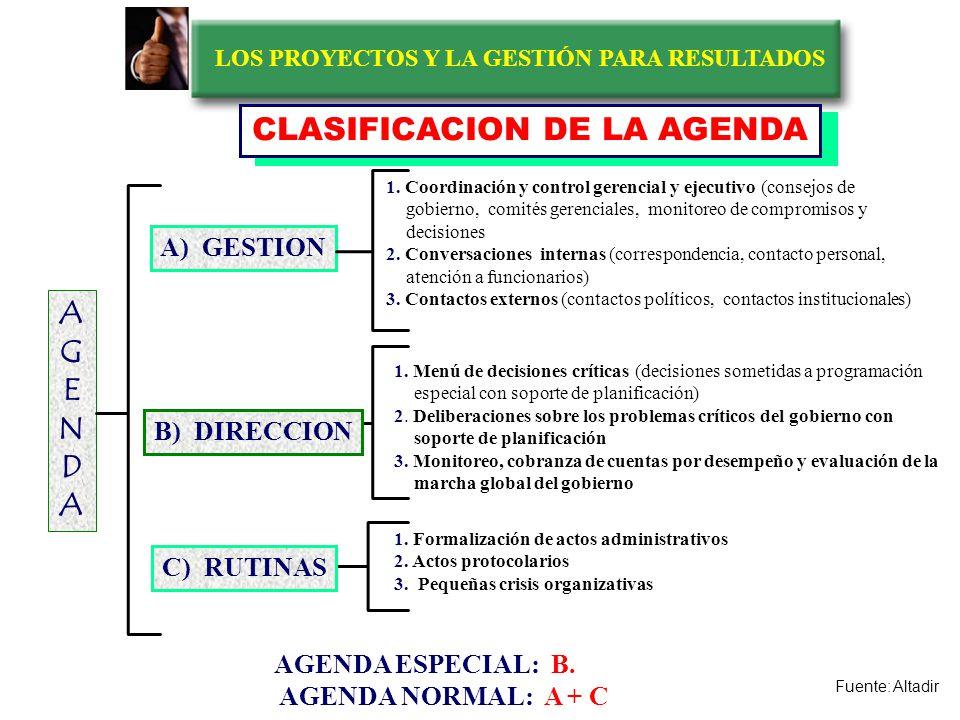 LOS PROYECTOS Y LA GESTIÓN PARA RESULTADOS Jefatura de Gabinete agenda Correspon- dencia TeléfonoAudienciasCoordinación UPT PAPEL DE LA JEFATURA DE GA