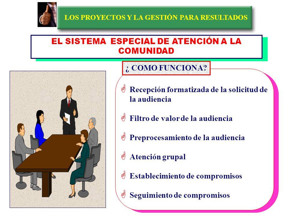 LOS PROYECTOS Y LA GESTIÓN PARA RESULTADOS A) GESTION CLASIFICACION DE LA AGENDA AGENDAAGENDA B) DIRECCION C) RUTINAS 1.