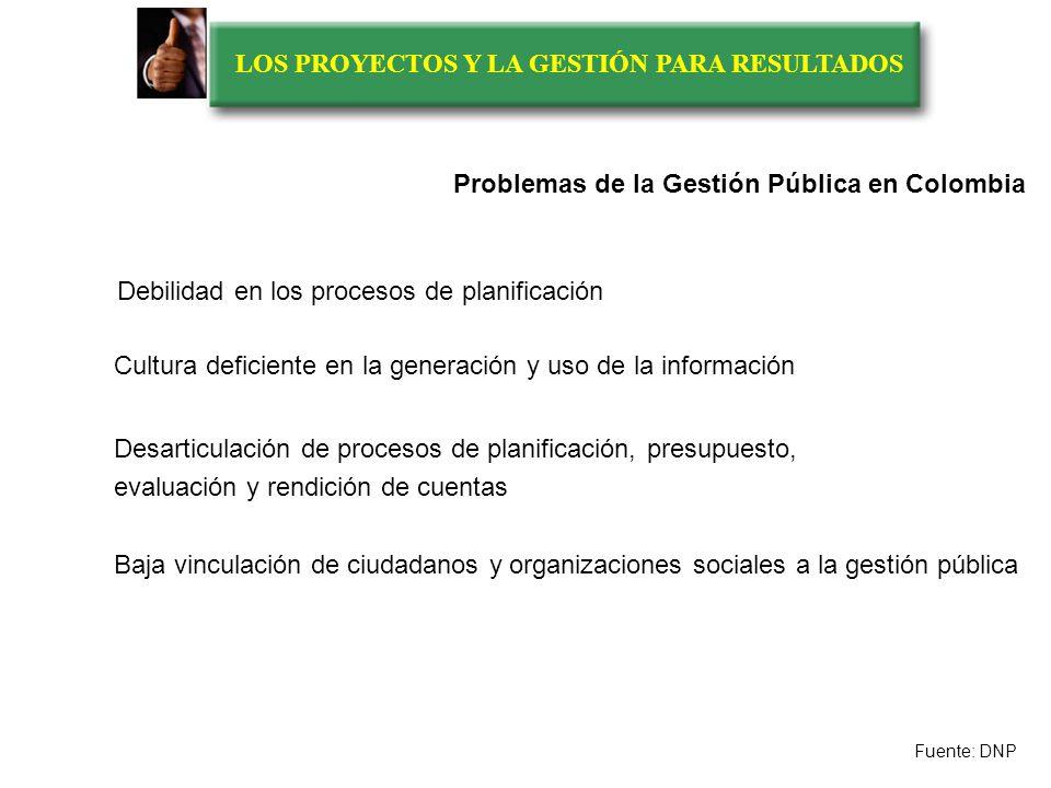 LOS PROYECTOS Y LA GESTIÓN PARA RESULTADOS ¿La Gestión por Resultados o la Gestión para Resultados.