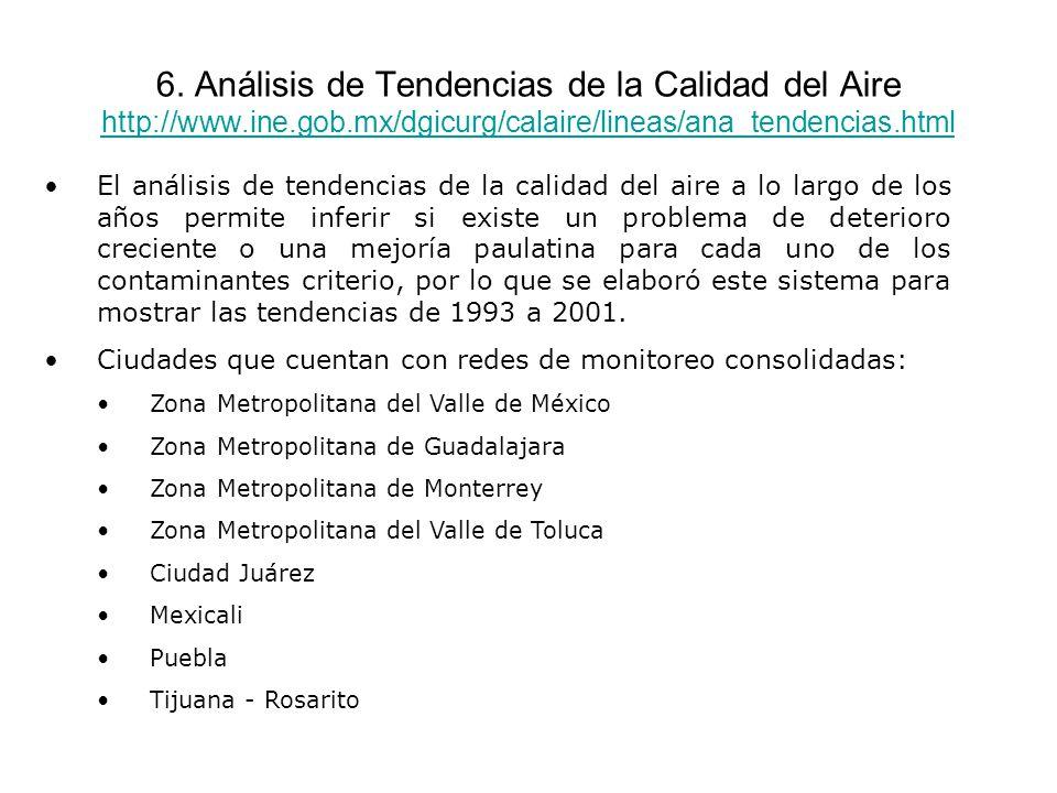 6. Análisis de Tendencias de la Calidad del Aire http://www.ine.gob.mx/dgicurg/calaire/lineas/ana_tendencias.html http://www.ine.gob.mx/dgicurg/calair