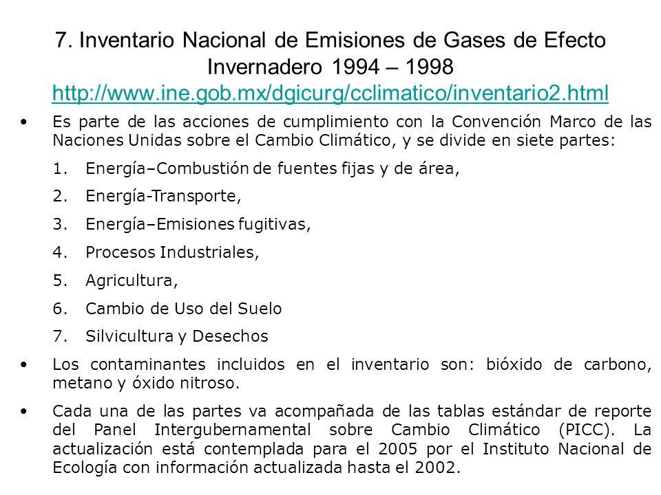 7. Inventario Nacional de Emisiones de Gases de Efecto Invernadero 1994 – 1998 http://www.ine.gob.mx/dgicurg/cclimatico/inventario2.html http://www.in