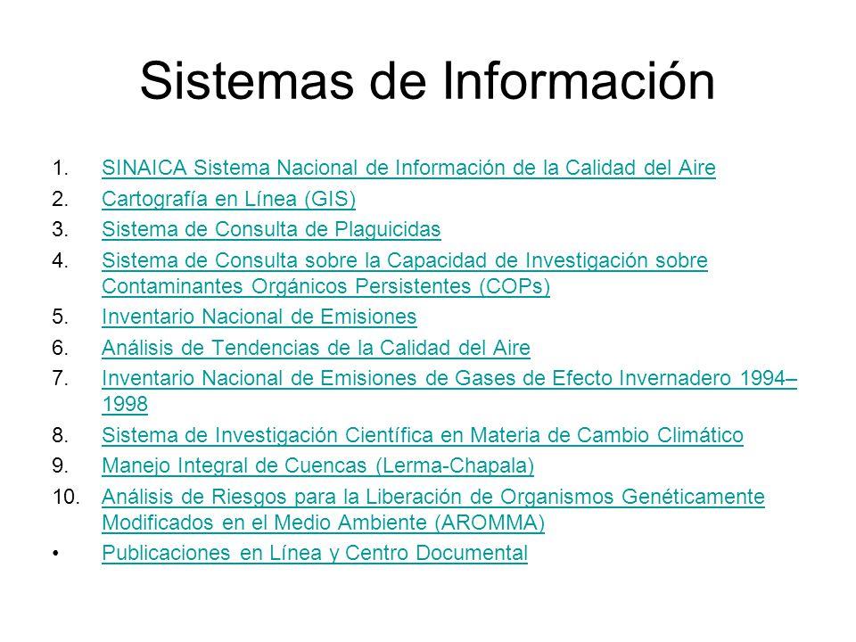 Sistemas de Información 1.SINAICA Sistema Nacional de Información de la Calidad del AireSINAICA Sistema Nacional de Información de la Calidad del Aire