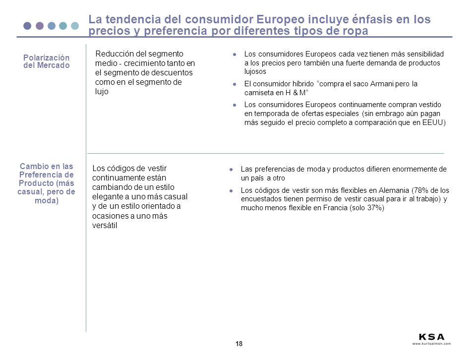 18 Reducción del segmento medio - crecimiento tanto en el segmento de descuentos como en el segmento de lujo l Los consumidores Europeos cada vez tien