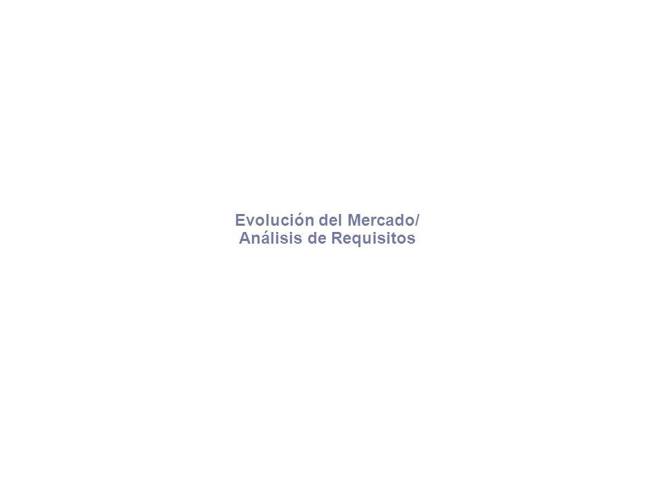 Evolución del Mercado/ Análisis de Requisitos